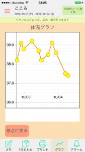 04_tab_graph2